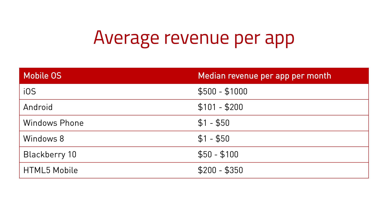 mobile-usage-analysis-Slide5